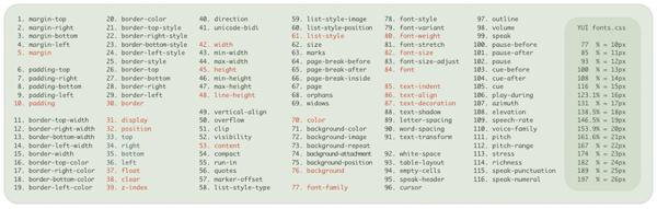 CSSプロパティ+フォントサイズ.pdf