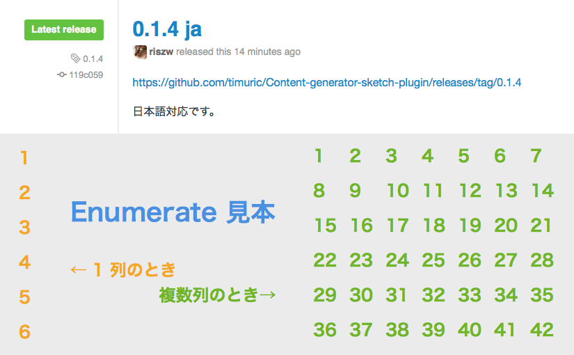 Content-generator-sketch-plugin 0.1.4 の日本語対応